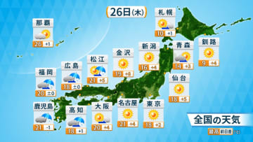 26日(木)の全国の天気と予想最高気温