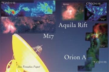 「星形成プロジェクト」による3つの領域(オリオンA領域、わし座領域(Aquila Rift)、 M17領域)の一酸化炭素輝線強度の電波地図 (c) 国立天文台