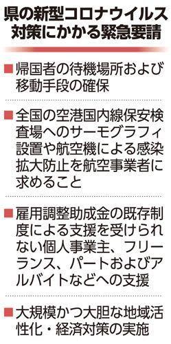 帰国者待機場所の確保、サーモグラフィー設置を 沖縄県がコロナ対策を国に緊急要請へ 画像