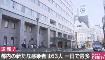きょう確認された東京都の感染者数は63人 半数近くが永寿総合病院の関係者