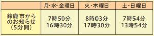 ラジオ広報すずか Suzuka Voice FM 78.3MHz