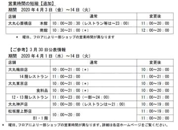 大丸心斎橋店/新型ウイルス影響で4月3日~14日営業時間短縮