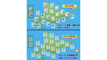 【北海道の天気 4/1(水)】これから気温が急降下!きょうとの気温差10℃以上で積雪の所も