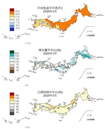 平年差(比)図(2020年3月)出典:気象庁ホームページ