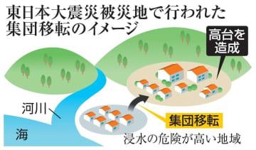 大震災復興10カ所、再び被災 岩手、日本海溝地震想定 画像