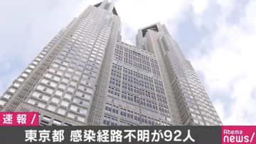 東京都で143人感染、92人が経路不明 新たに7人が死亡