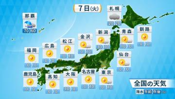 7日(火)全国の天気と降水確率
