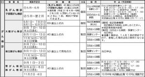 【保存版】令和2年度 成人検診等 年間予定表〈町内在住の方を対象とした検診等〉