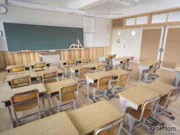 【中学受験2021】受験者総数と1人当たりの受験校数は減少か…サピックス小学部