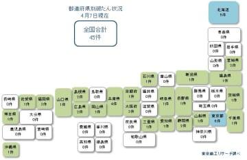 「新型コロナウイルス」関連都道府県別破たん状況