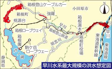 早川水系最大規模の洪水想定図