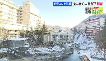 外国人観光客激減 3月の道内宿泊人数 昨年比7割以上減少 北海道