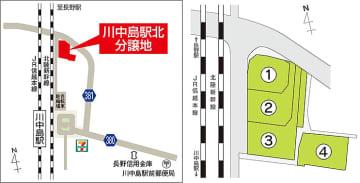 長野電鉄グループがJR信越線 川中島駅前分譲地を販売