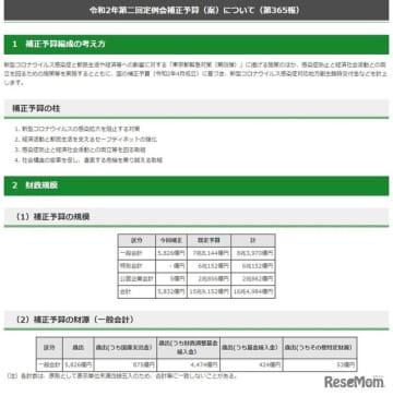 東京都「令和2年(2020年)第2回定例会補正予算(案)について」