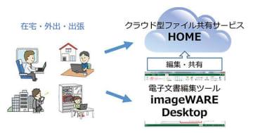 キヤノンMJ、オフィス複合機活用のテレワーク支援を無償提供