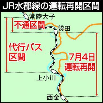 JR水郡線、西金-袋田間 7月4日運転再開