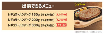 出前館でびっくりドンキーのレギュラーハンバーグを注文、北海道の9店舗から