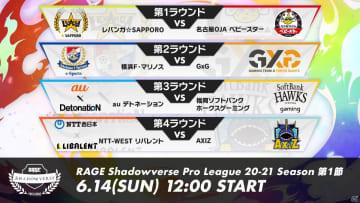 eスポーツプロリーグ「RAGE Shadowverse Pro League 20-21シーズン」第1節が6月14日より開幕!