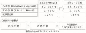 お知らせ(8)