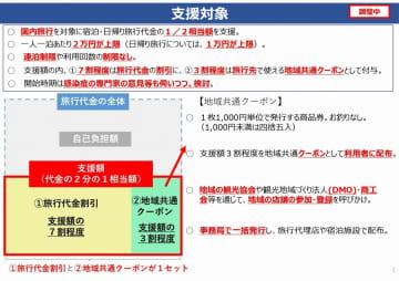 「Go Toトラベルキャンペーン」、7月22日から先行実施 まずは旅行代金の割引から、既存予約分も対... 画像