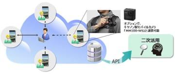 キヤノンITS、遠隔業務支援サービス「VisualBrain」の提供開始
