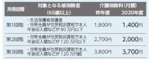 お知らせ/ 案内 (2)