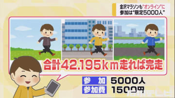 """アプリ使い42.195km走る…中止の金沢マラソン 代替イベントで""""オンラインマラソン""""開催"""