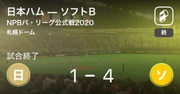 【NPBパ・リーグ公式戦ペナントレース】ソフトBが日本ハムを破る