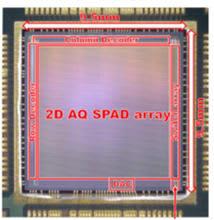 東芝、長距離測定と高解像度を実現したLiDAR向け受光技術を開発 画像
