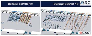 CTC、密を避ける運用をシミュレーションで定量的に評価 画像