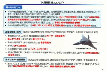 空自F2後継機の開発計画案が明らかに