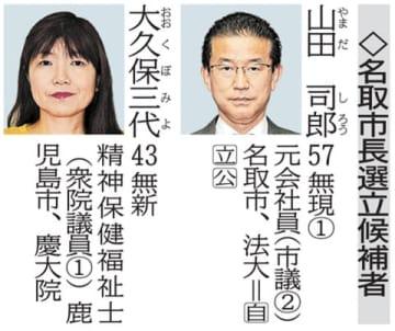 名取市長選あす投票 現職と新人の2氏が立候補 画像