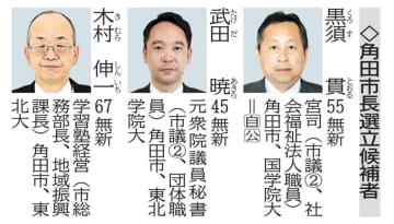 角田市長選あす投票 新人3氏が立候補 画像