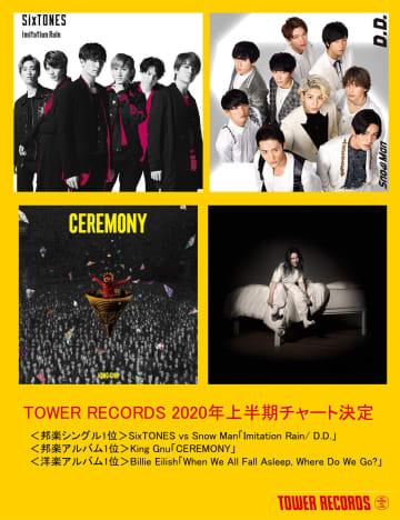 「タワーレコード2020 上半期チャート」発表! 邦楽シングル1位はSixTONES vs Snow Man