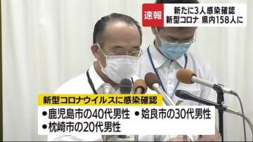 15日の新たな感染者は3人 鹿児島県内で158人に 新型コロナ