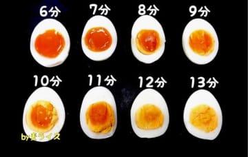 これは一生使える!?半熟具合が一目で分かる「ゆで卵の時間表」が話題 料理人の使えるテクも続々と披露 画像