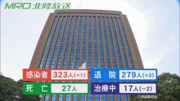 石川・新型コロナウイルス 長野へ旅行の70代男性が新たに感染