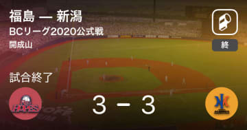 【BCリーグ公式戦】福島が新潟と引き分ける