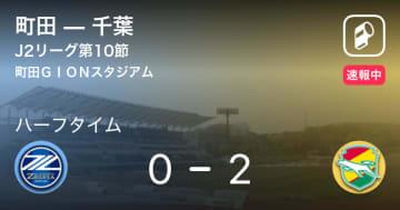 【速報中】町田vs千葉は、千葉が2点リードで前半を折り返す