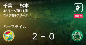 【速報中】千葉vs松本は、千葉が2点リードで前半を折り返す