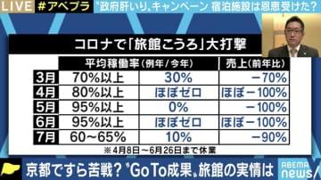 """旅行は""""不要不急""""のものではない…Twitterで窮状を訴えた京都の旅館の3代目社長"""
