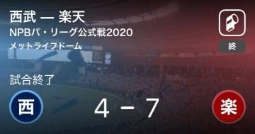 【NPBパ・リーグ公式戦ペナントレース】楽天が西武を破る