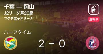 【速報中】千葉vs岡山は、千葉が2点リードで前半を折り返す