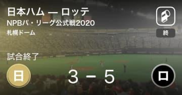 【NPBパ・リーグ公式戦ペナントレース】ロッテが日本ハムから勝利をもぎ取る