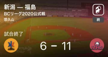 【BCリーグ公式戦】福島が新潟を破る