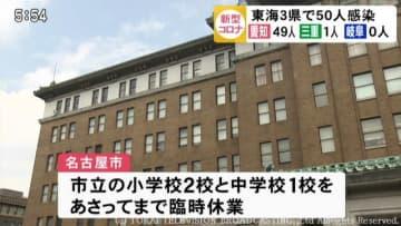 小中学校3校で4人の児童・生徒が新型コロナに感染 東海3県の新規感染者は計50人 うち名古屋で36人
