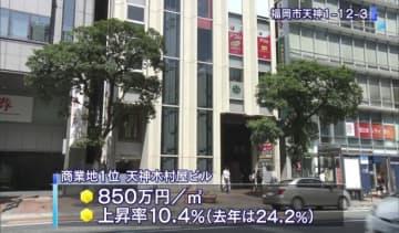 """福岡県""""基準地価""""コロナで上昇幅が鈍化"""