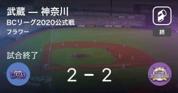 【BCリーグ公式戦】武蔵が神奈川と引き分ける