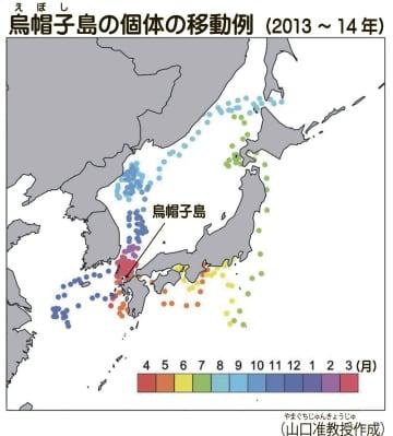 烏帽子島の個体の移動例(2013年~14年)