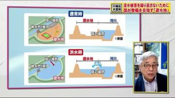 〔大規模な浸水被害を防ぐ遊水地〕その効果と東日本台風で被害を受けた福島県の現状【防災大百科】